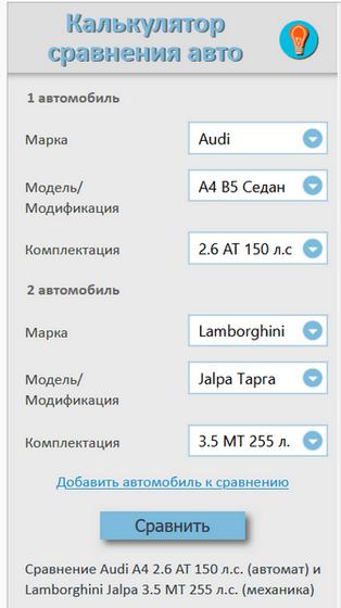 онлайн калькулятор сравнения автомобилей