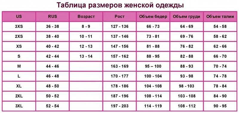 Таблица определения размера женской одежды по парметрам