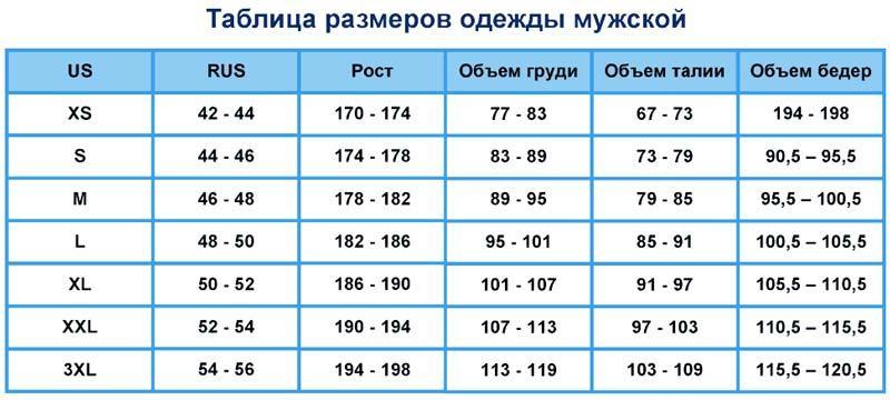 Таблица для определения размеров мужской одежды